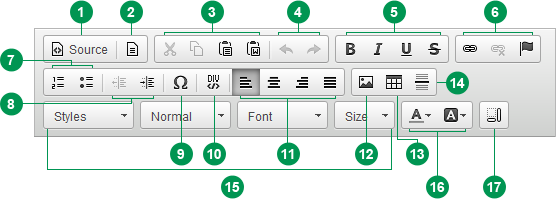 Labelled De Facto CMS toolbar